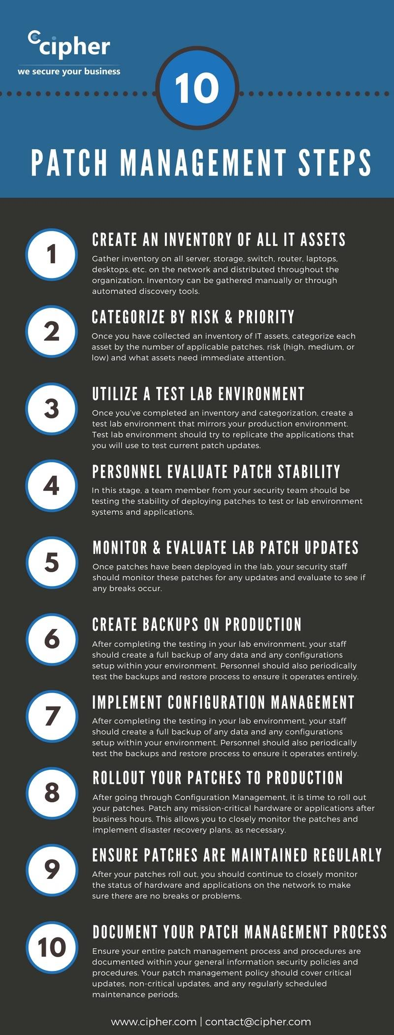 Patch Management Process Template