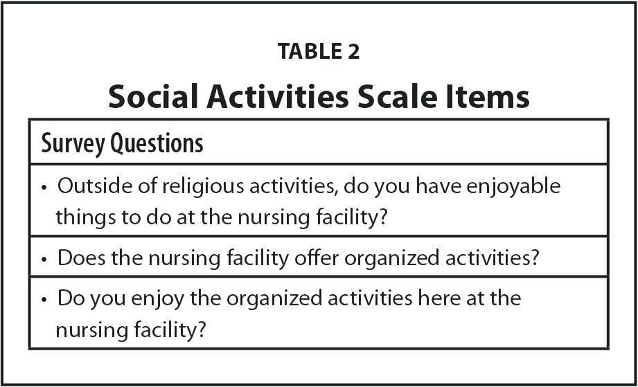 Patient Satisfaction Survey Questionnaire Hospital Pdf