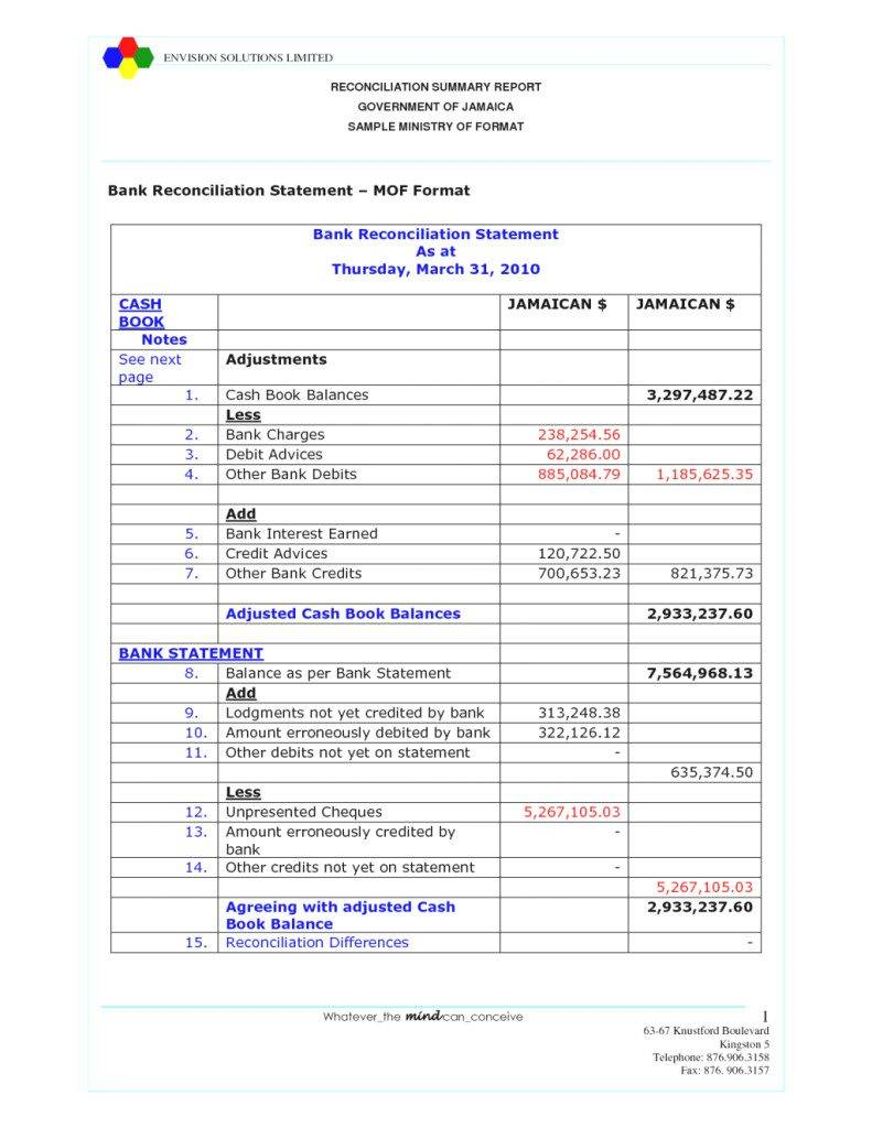 Payroll Reconciliation Excel Template Uk