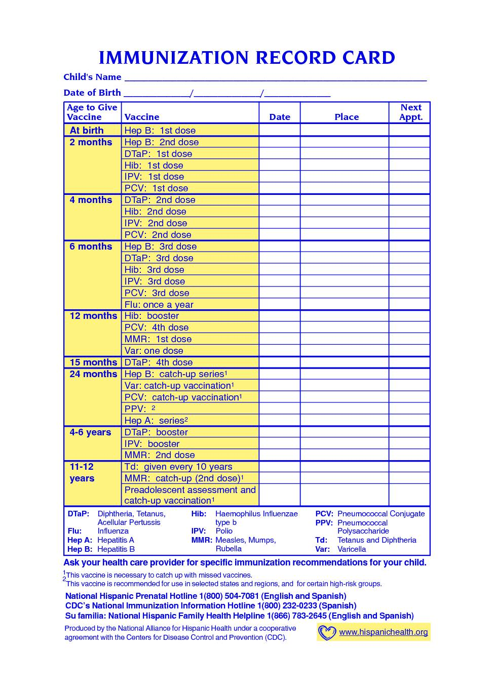 Pediatric Immunization Record Template