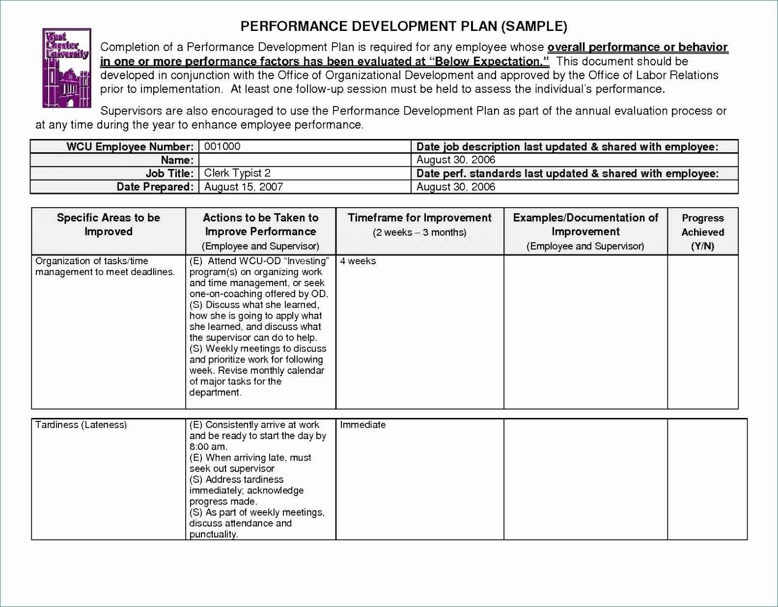Performance Appraisal Templates Free
