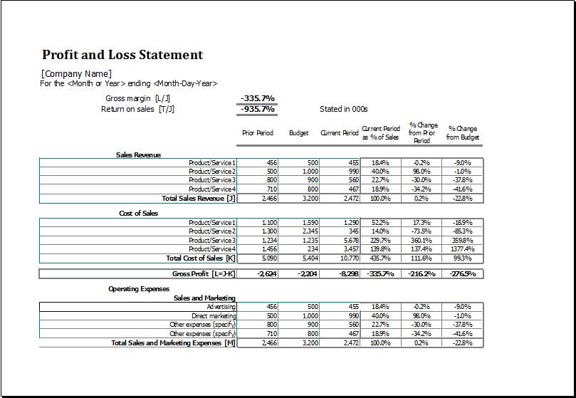 Personal Balance Sheet Template Free Download