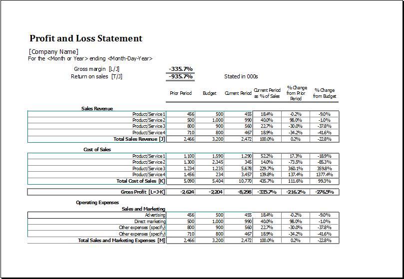 Personal Balance Sheet Template Free Download