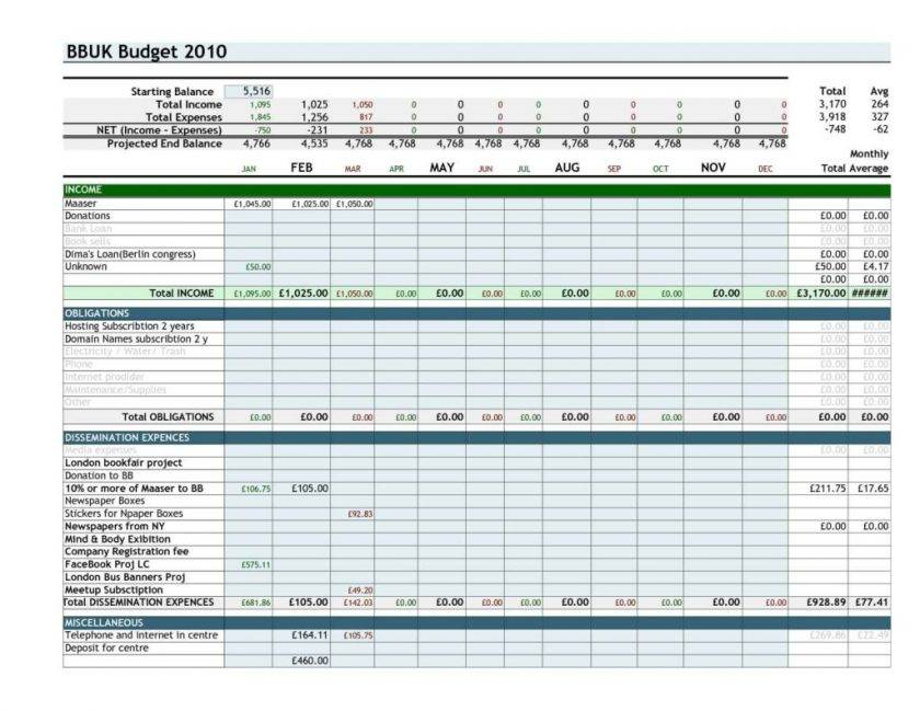 Personal Budget Templates For Numbers