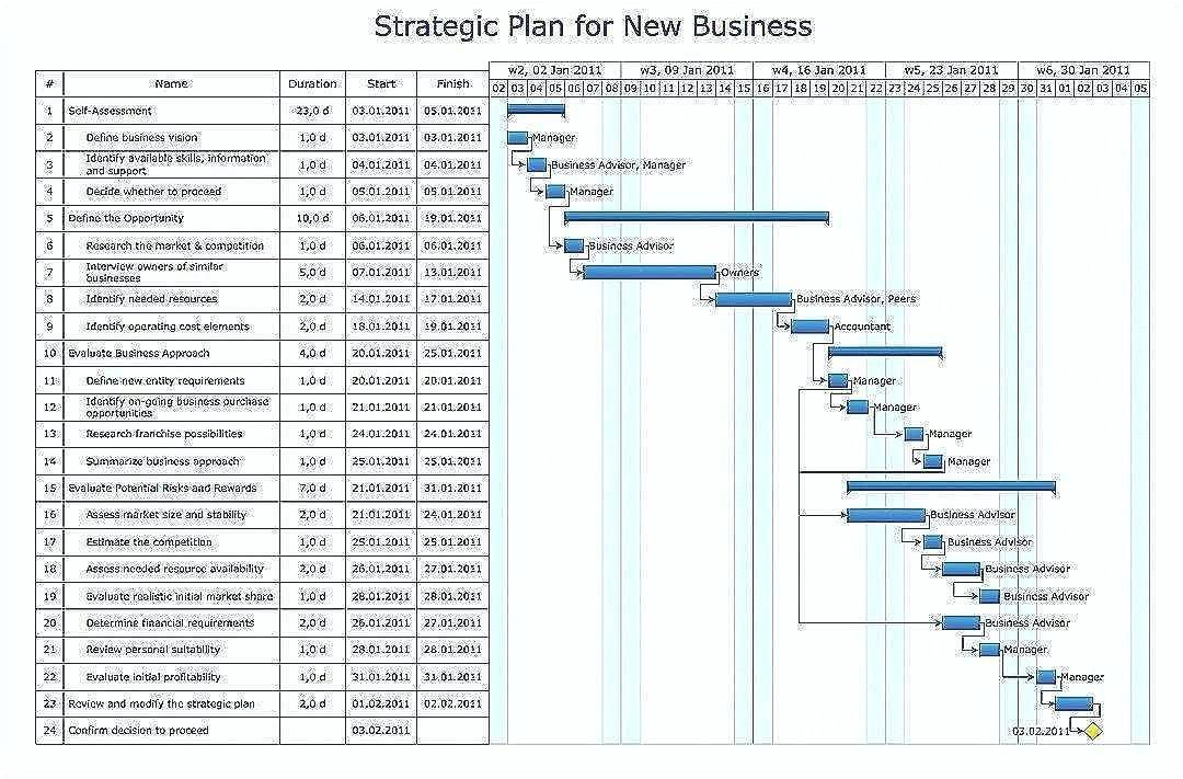 Personal Finance Planning Excel Template