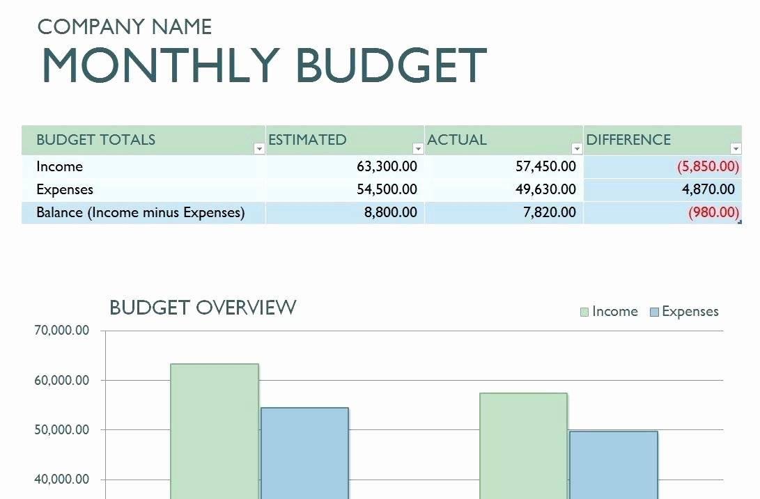 Personal Financial Balance Sheet Example