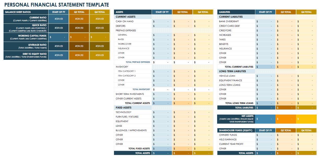 Personal Financial Roadmap Template