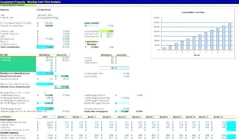 Personal Investment Plan Template Excel