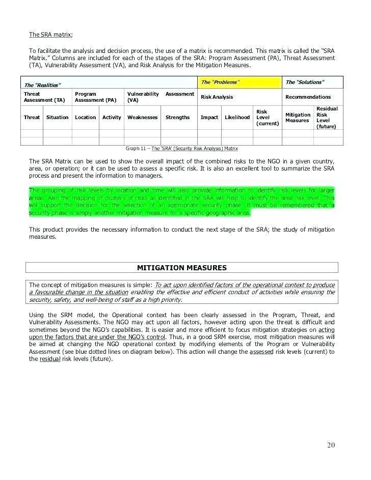 Personal Security Vulnerability Assessment Template