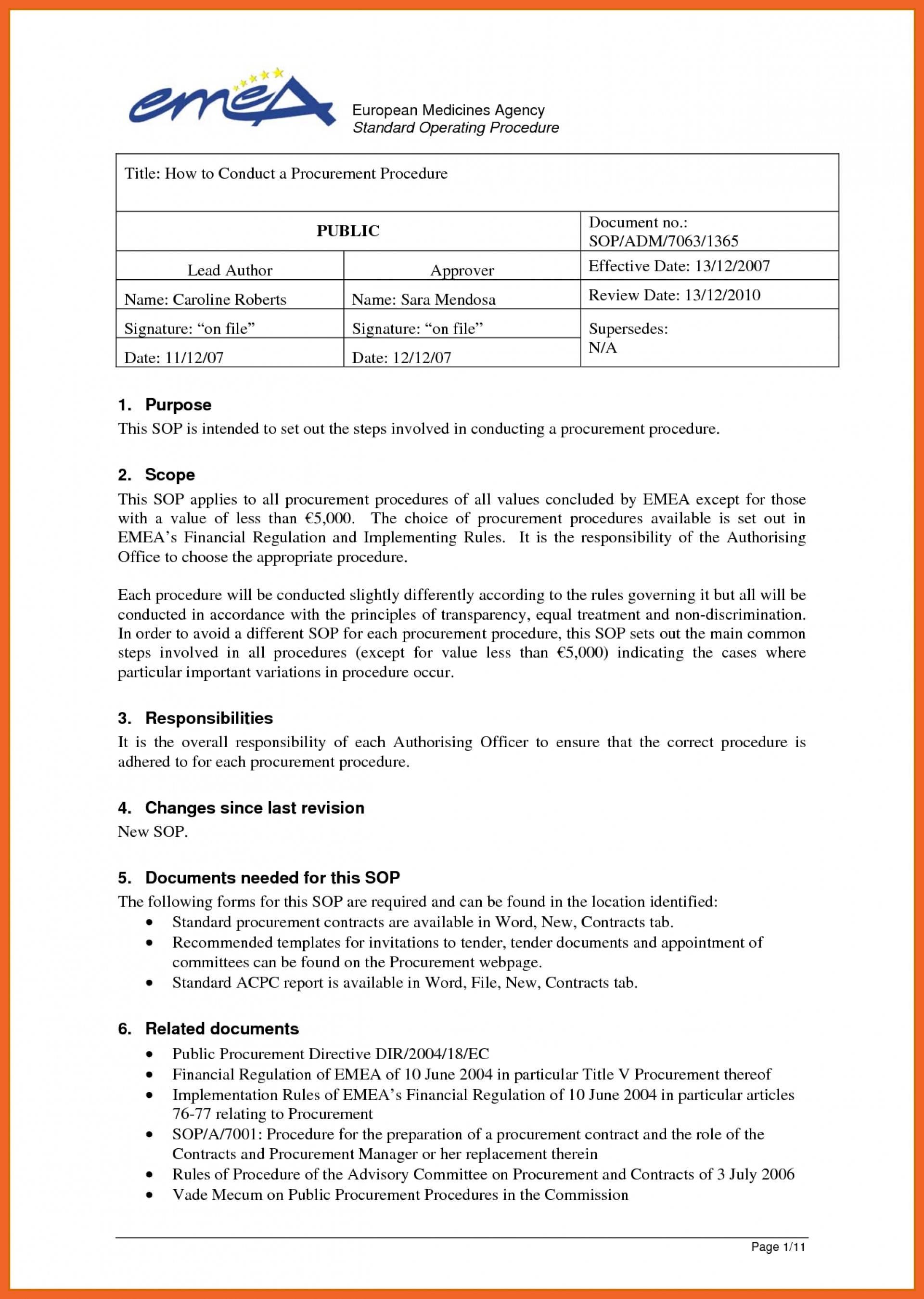Pharmacy Standard Operating Procedures Template