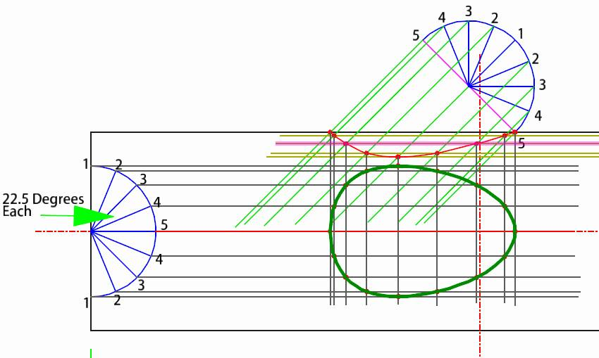 Pipe Angle Cutting Template