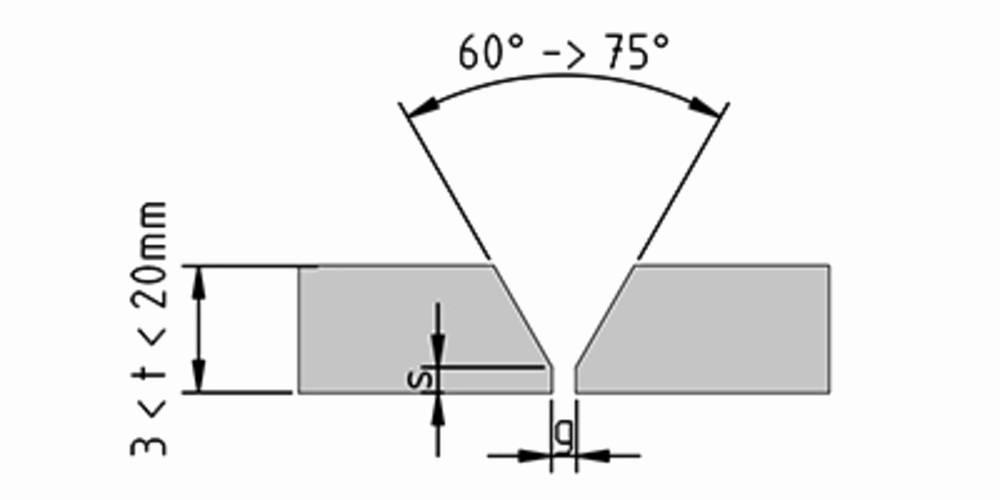Pipe Cutting Guide Template
