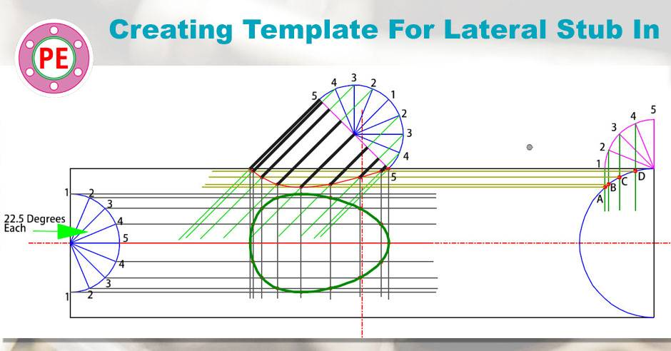Pipe Cutting Templates Autocad