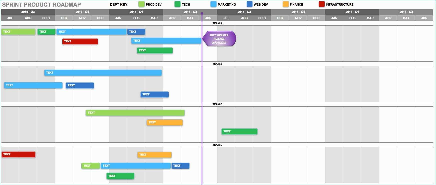 Portfolio Roadmap Template Powerpoint