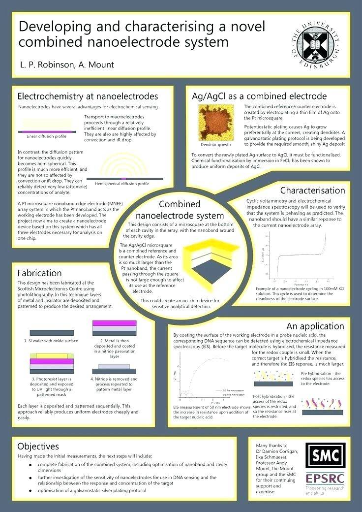 Poster Presentation Template 48×36 Free Download