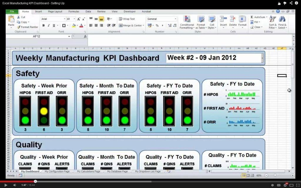 Powerpoint Dashboard Examples Free