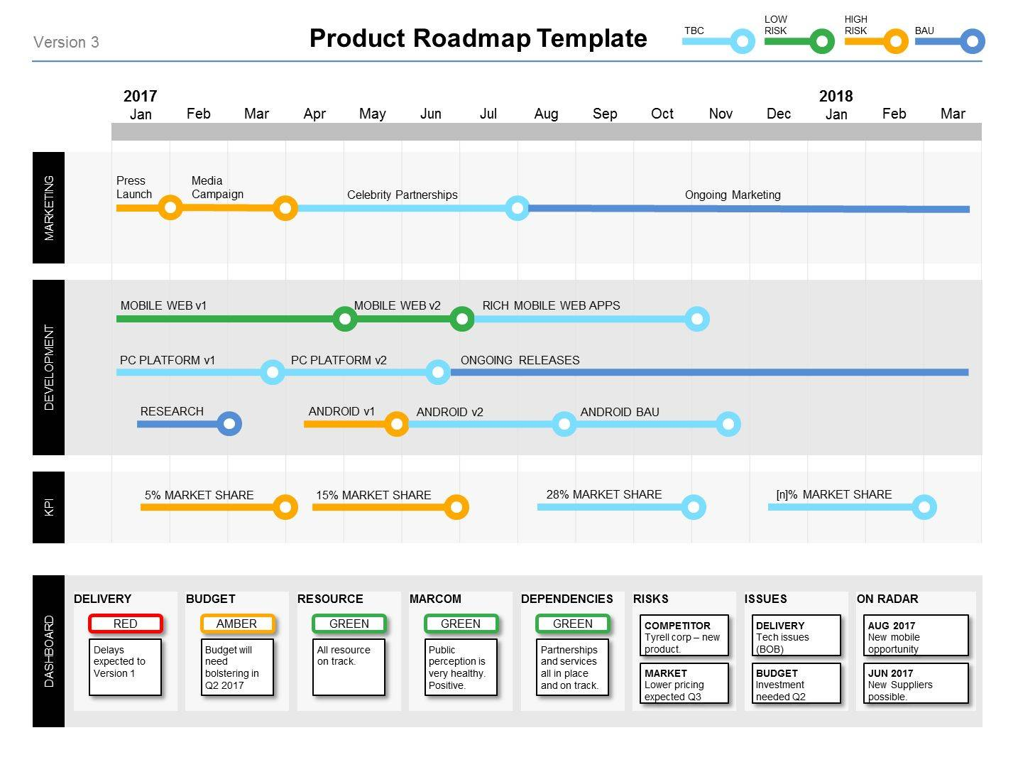 Ppt Product Roadmap Template
