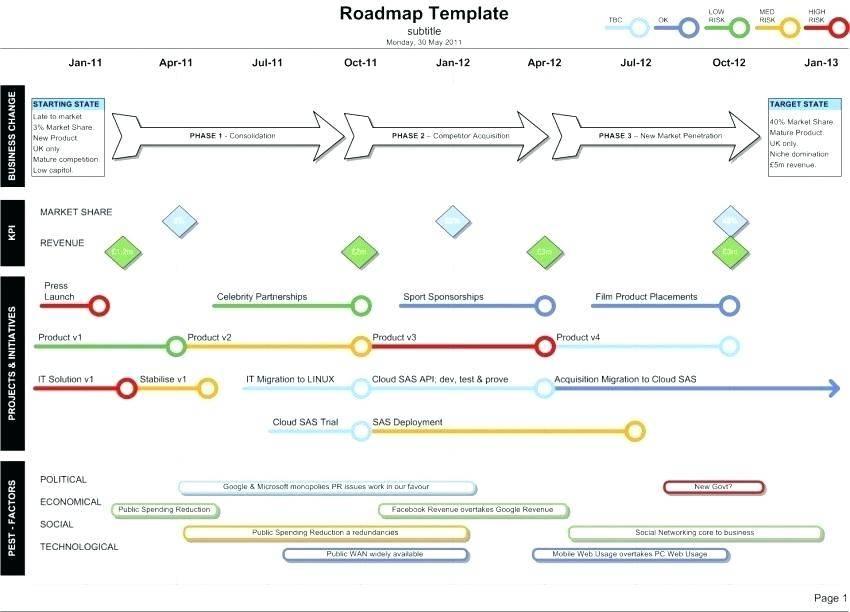Pragmatic Marketing Product Roadmap Template