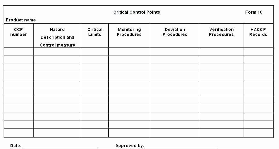 Preventive Maintenance Schedule Template Download