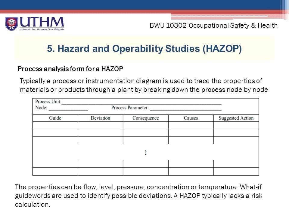 Process Hazard Analysis Format