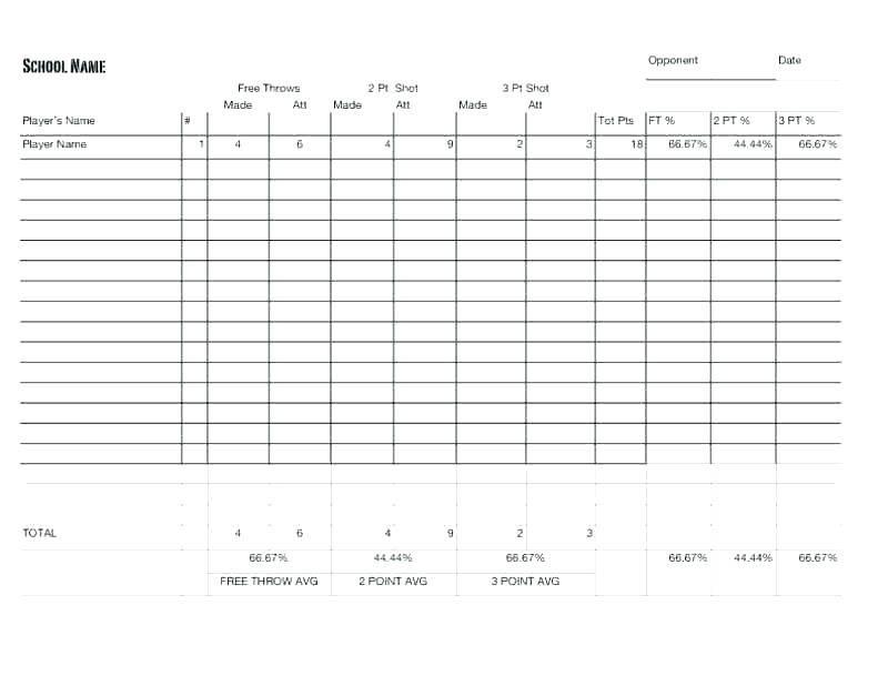 Procurement Spend Analysis Template Excel