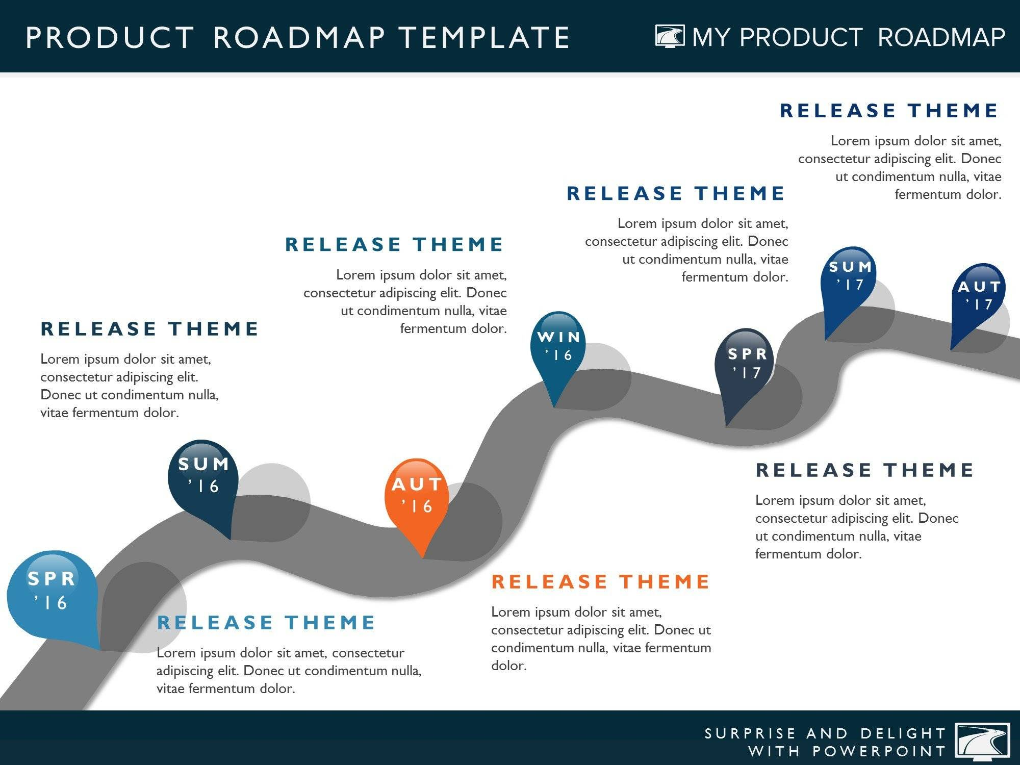 Product Roadmap Template Ppt Free