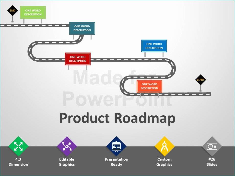 Product Roadmap Templates Powerpoint Download