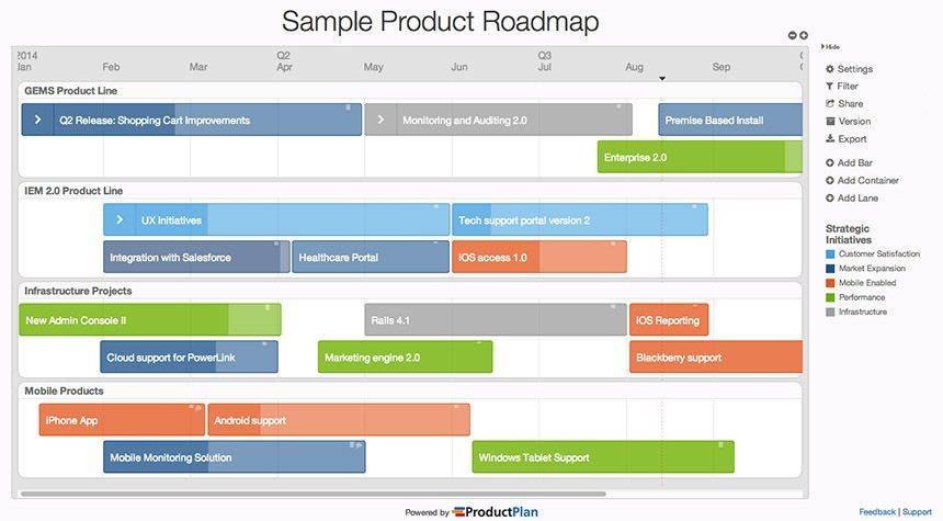 Product Roadmap Templates Powerpoint