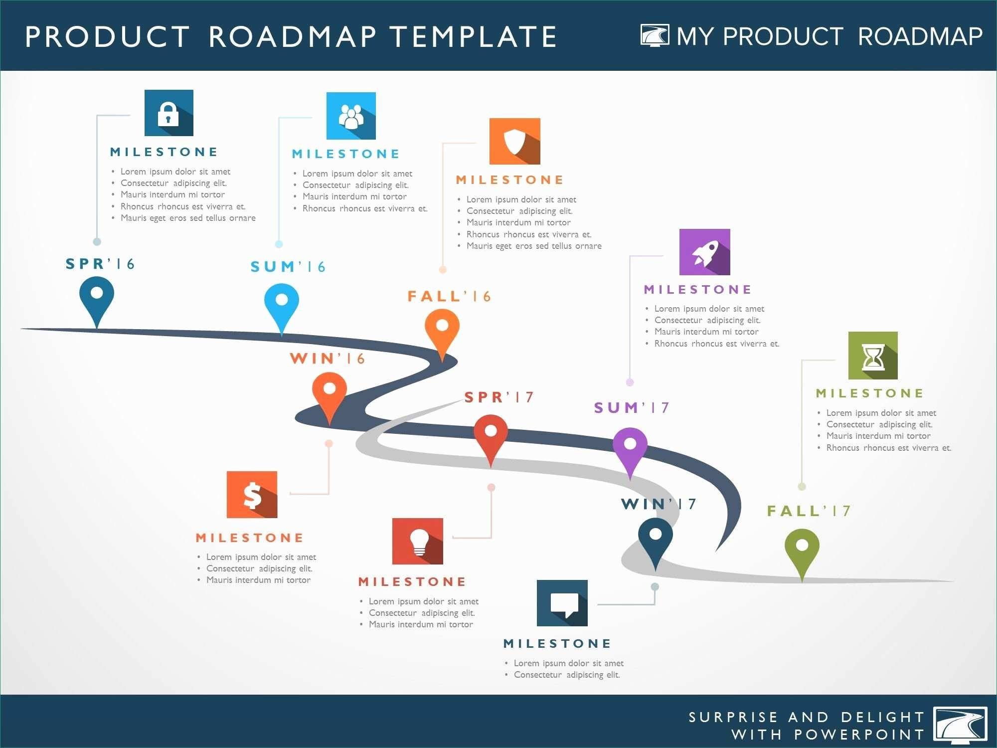 Product Strategy Roadmap Template