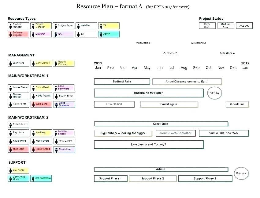 Production Capacity Planning Template In Excel Spreadsheet