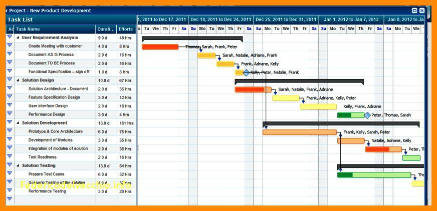 Professional Kitchen Cleaning Schedule Template
