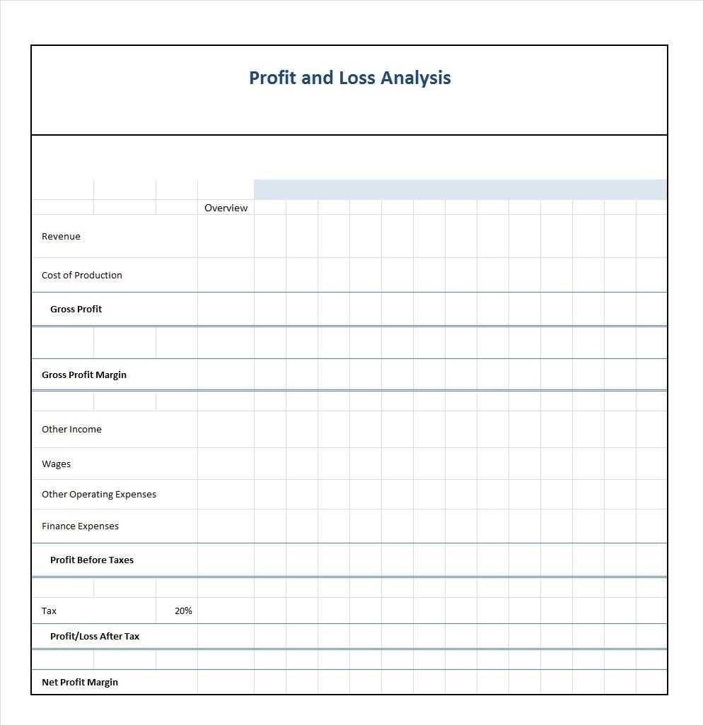 Profit And Loss Balance Sheet Example