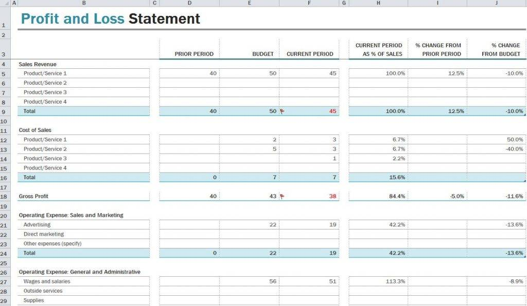 Profit And Loss Statement Template For Restaurants