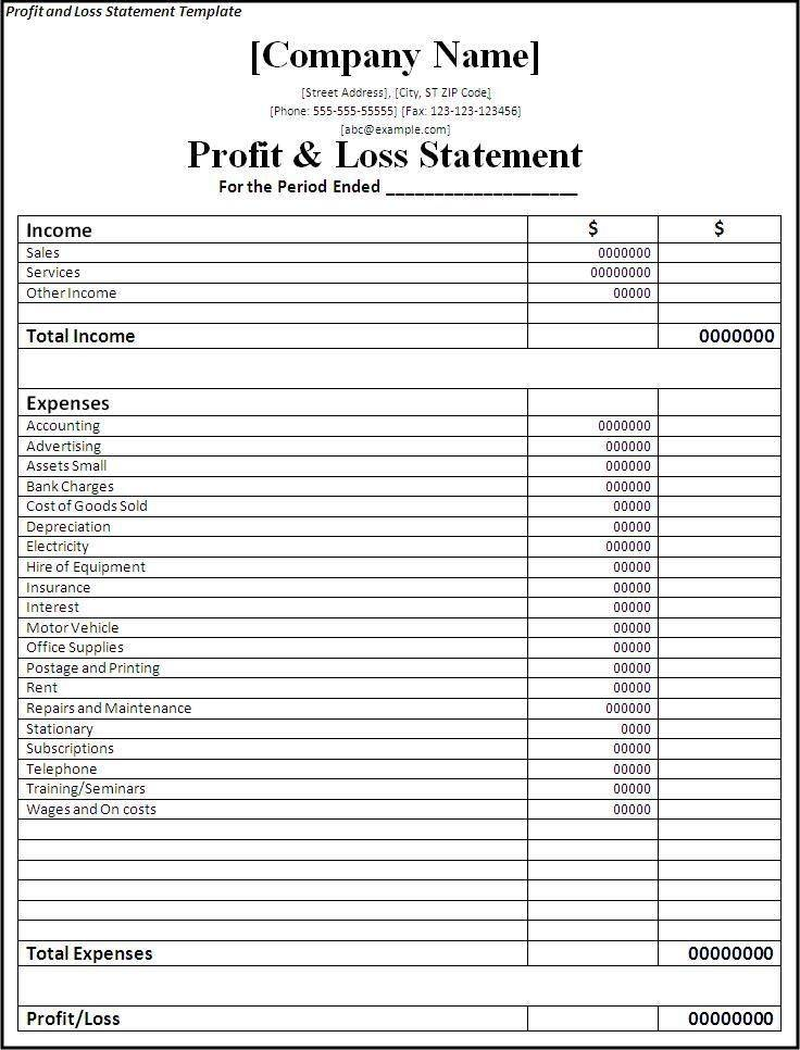 Profit And Loss Statement Template Free