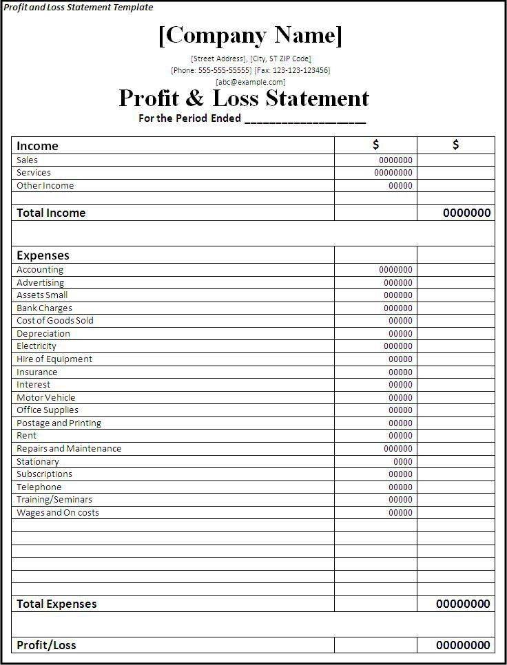 Profit And Loss Statements For Small Business