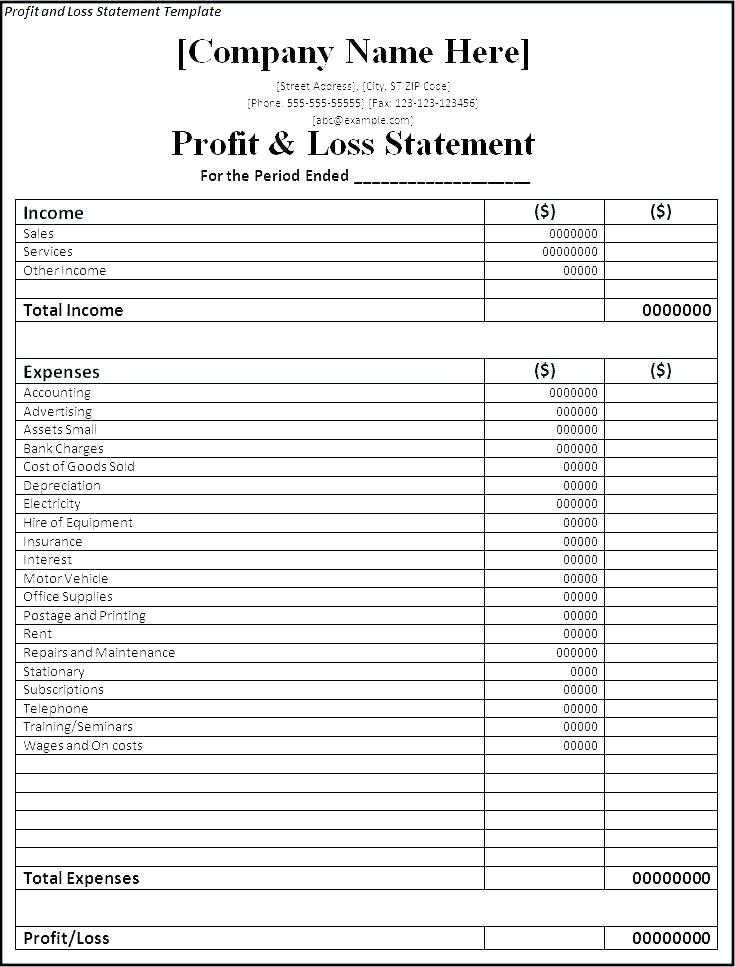 Profit Loss Spreadsheet Template