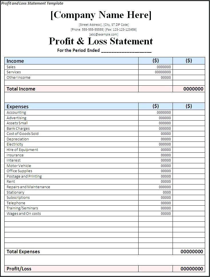 Profit Loss Statement Template Sole Proprietorship
