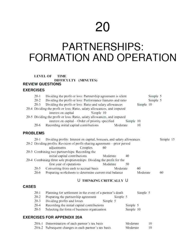Profit Sharing Agreement Template Philippines