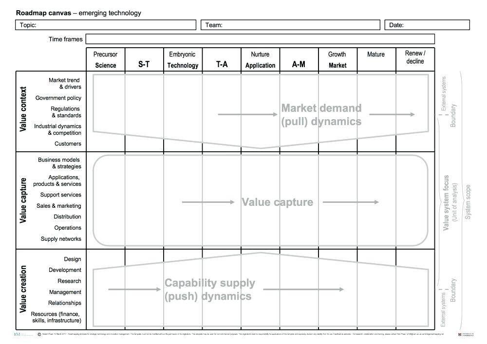 Program Roadmap Template Excel