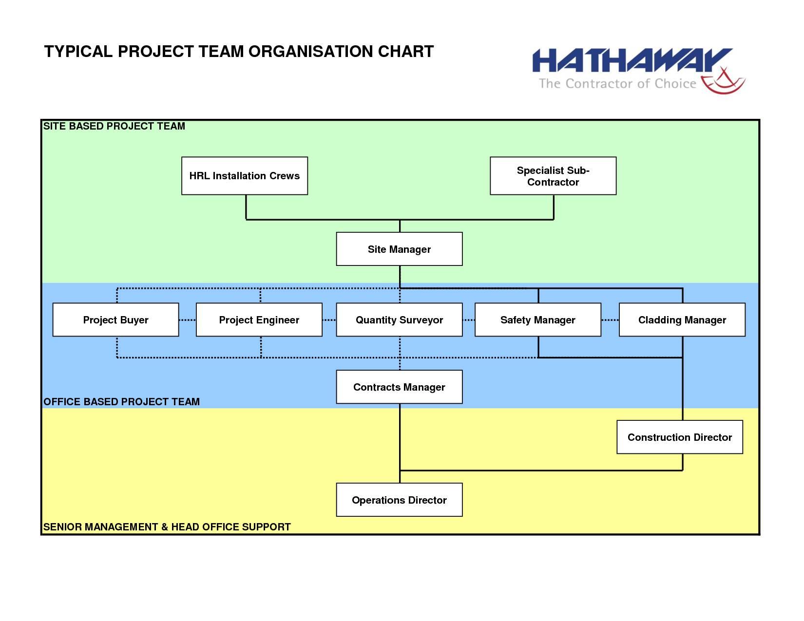 Project Charter Template Projectmanagement.com
