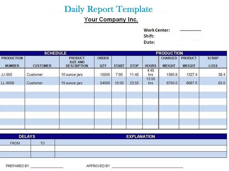Project Daily Report Template Excel
