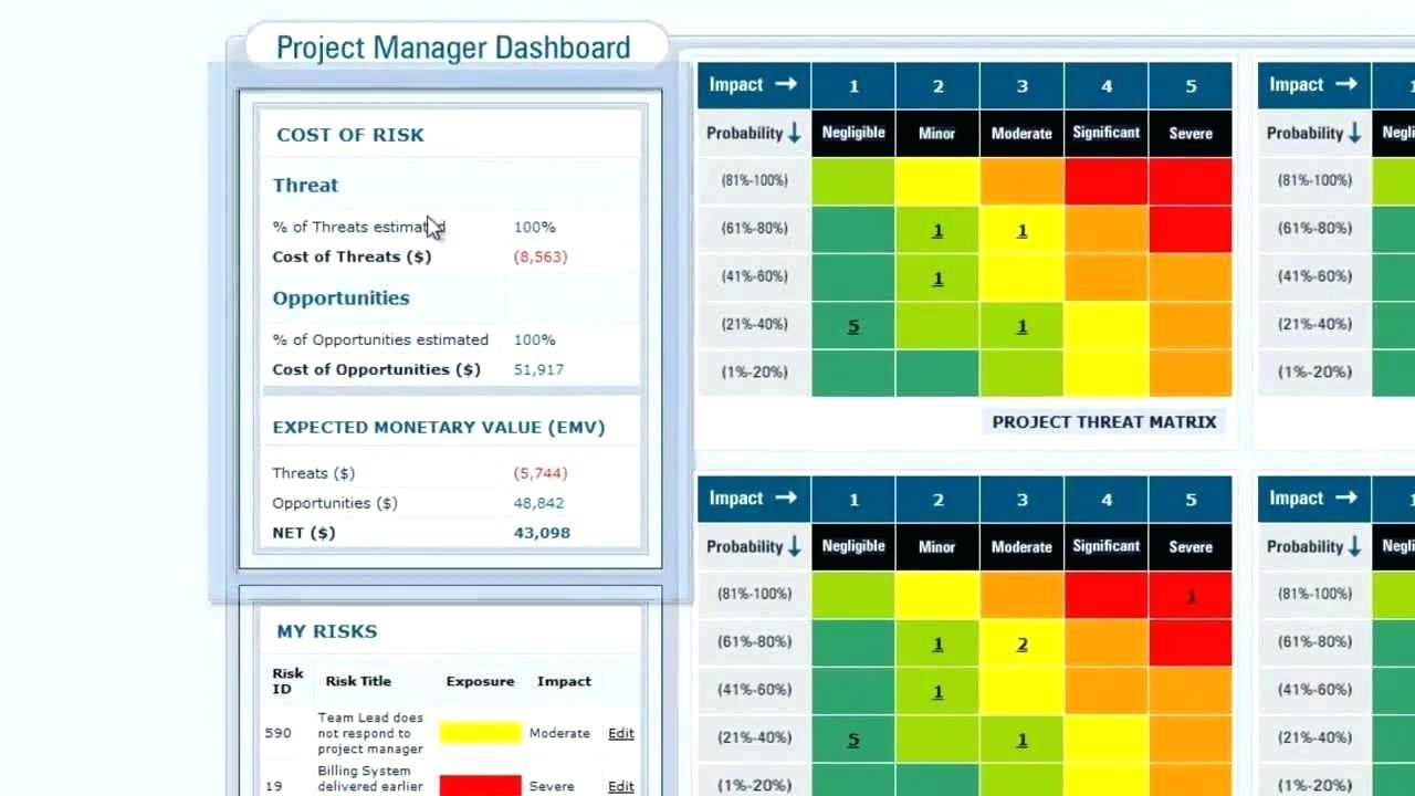 Project Dashboard Template Xls