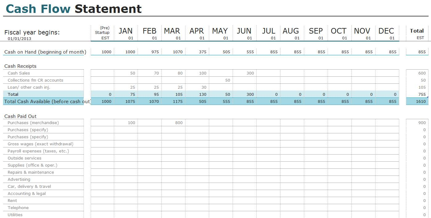 Project Forecast Template Excel