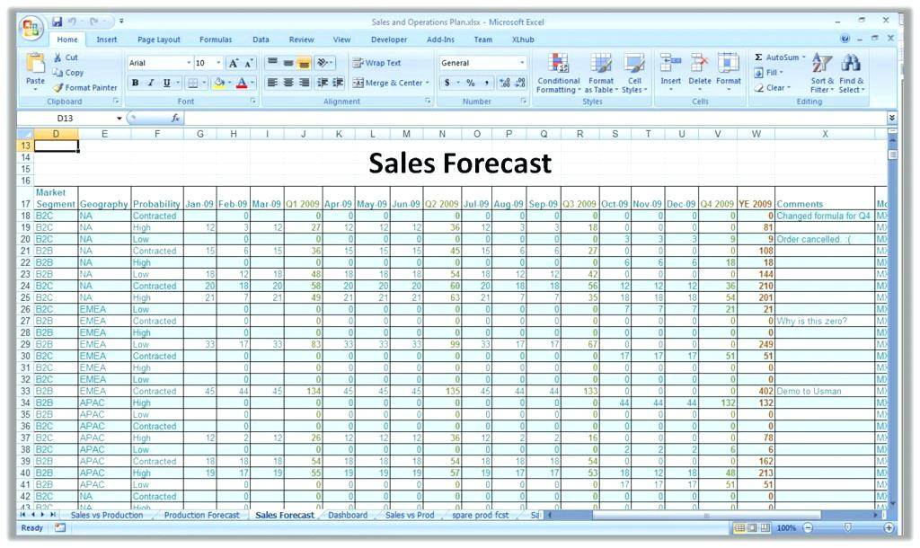 Project Forecasting Excel Template