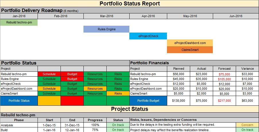 Project Highlight Report Template Excel