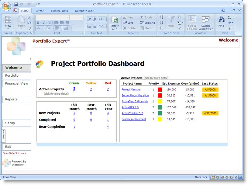 Project Management Dashboard Template Xls