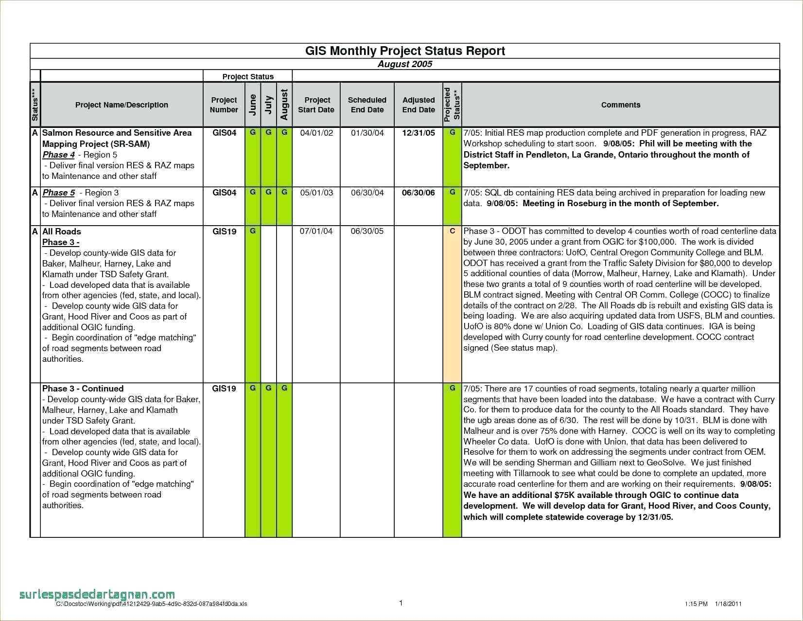 Project Management Documentation Templates