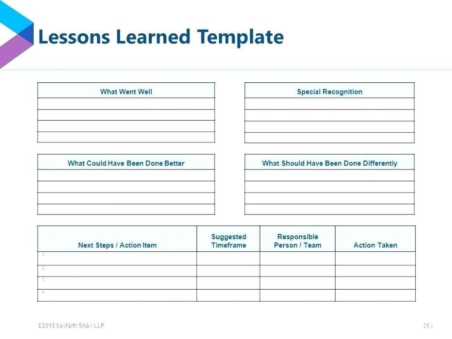 Project Management Lessons Learned Powerpoint Template