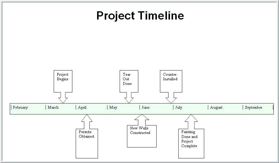 Project Management Office Charter Template