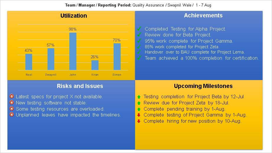 Project Management Report Template Ppt
